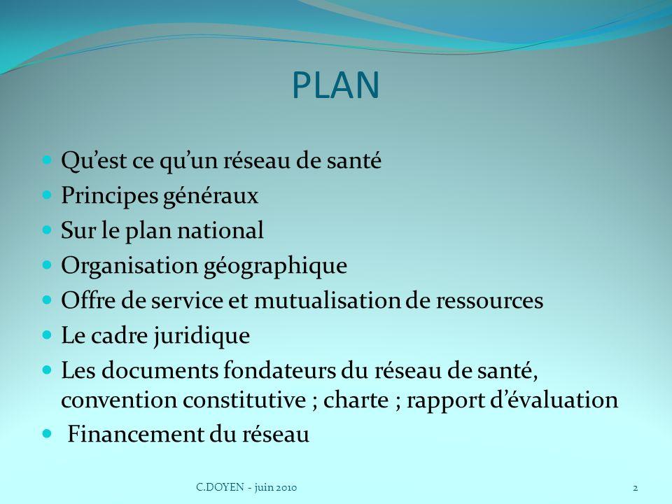 PLAN Quest ce quun réseau de santé Principes généraux Sur le plan national Organisation géographique Offre de service et mutualisation de ressources L