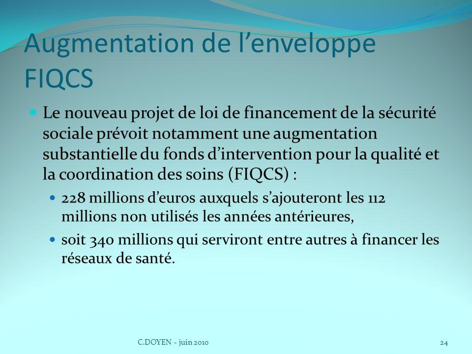 Augmentation de lenveloppe FIQCS Le nouveau projet de loi de financement de la sécurité sociale prévoit notamment une augmentation substantielle du fo