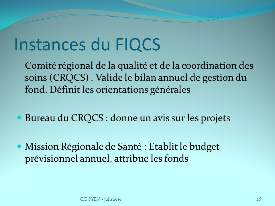 Instances du FIQCS Comité régional de la qualité et de la coordination des soins (CRQCS). Valide le bilan annuel de gestion du fond. Définit les orien