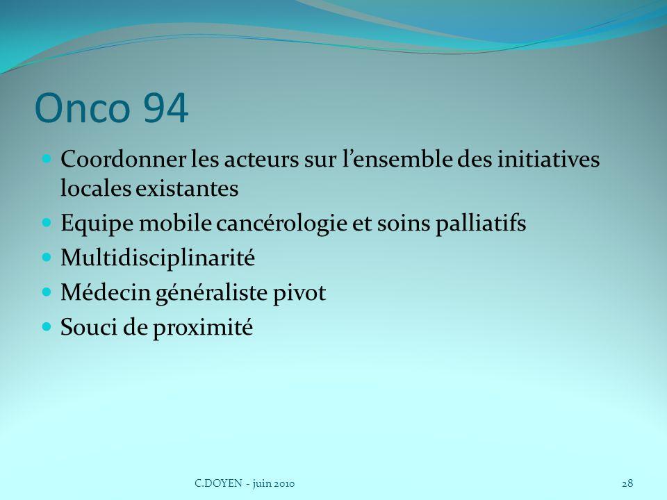Onco 94 Coordonner les acteurs sur lensemble des initiatives locales existantes Equipe mobile cancérologie et soins palliatifs Multidisciplinarité Médecin généraliste pivot Souci de proximité C.DOYEN - juin 201028