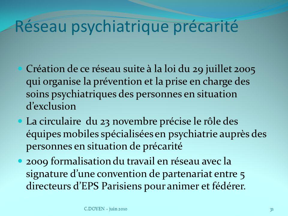 Réseau psychiatrique précarité Création de ce réseau suite à la loi du 29 juillet 2005 qui organise la prévention et la prise en charge des soins psyc