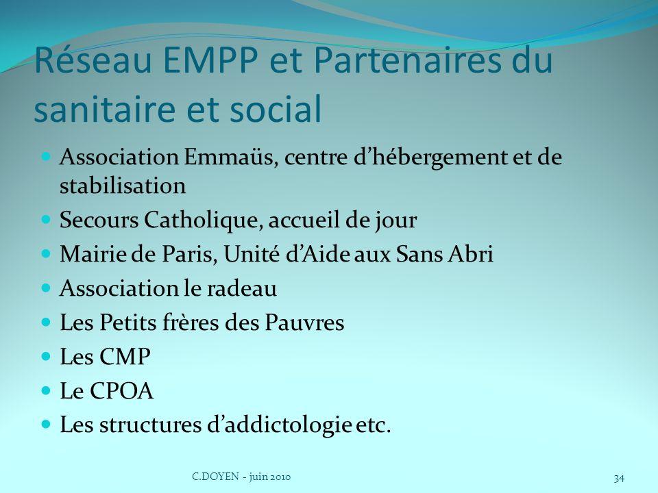 Réseau EMPP et Partenaires du sanitaire et social Association Emmaüs, centre dhébergement et de stabilisation Secours Catholique, accueil de jour Mair