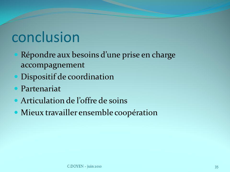conclusion Répondre aux besoins dune prise en charge accompagnement Dispositif de coordination Partenariat Articulation de loffre de soins Mieux trava