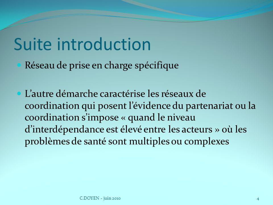 Suite introduction Réseau de prise en charge spécifique Lautre démarche caractérise les réseaux de coordination qui posent lévidence du partenariat ou