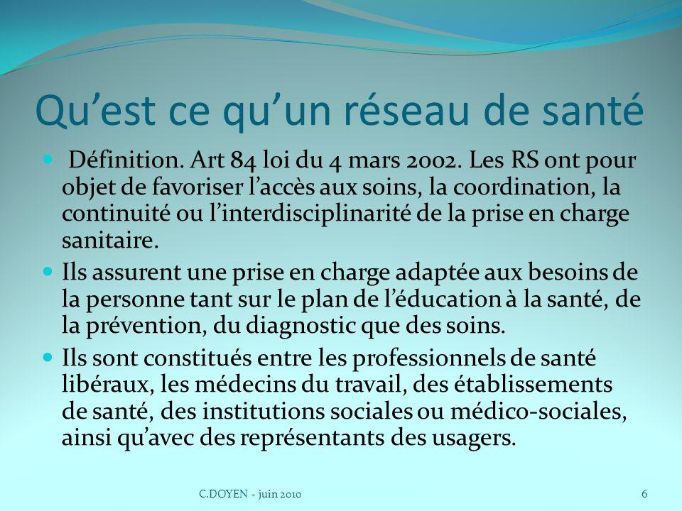 conclusion Exemples réseau Onco 94 Réseau de périnatalité Réseau gérontologique C.DOYEN - juin 201027