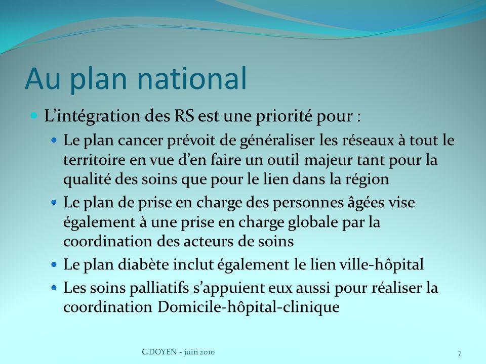 Au plan national Lintégration des RS est une priorité pour : Le plan cancer prévoit de généraliser les réseaux à tout le territoire en vue den faire u