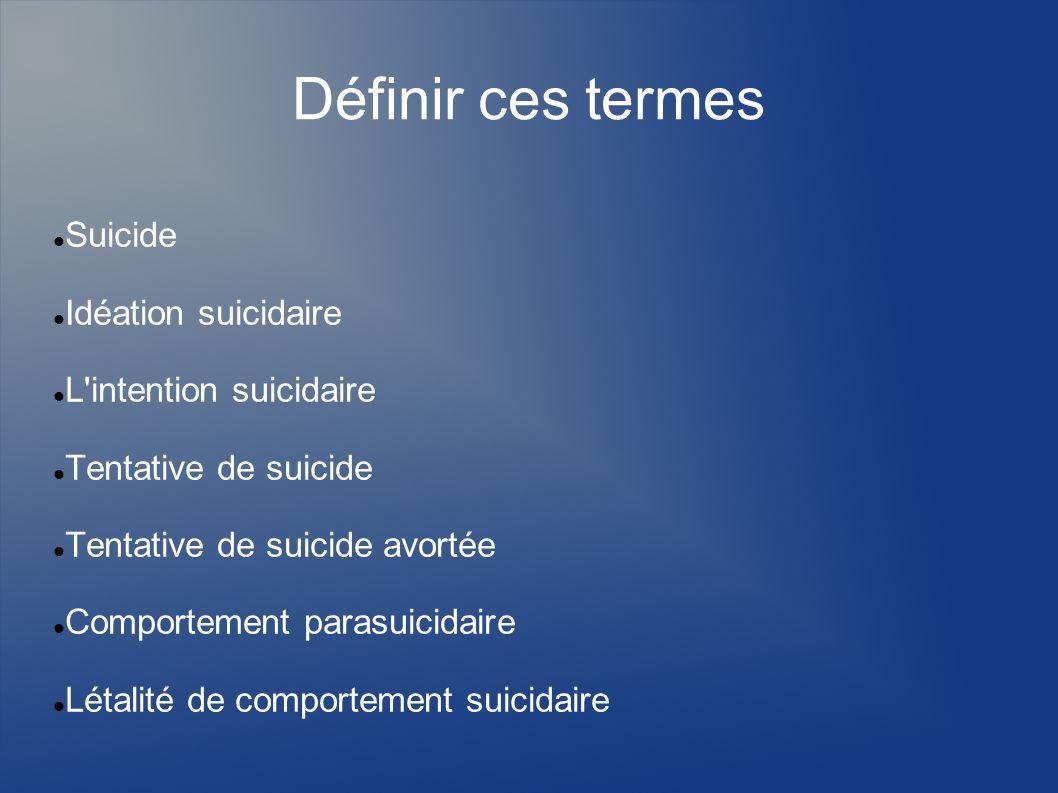 Définir ces termes Suicide Idéation suicidaire L'intention suicidaire Tentative de suicide Tentative de suicide avortée Comportement parasuicidaire Lé