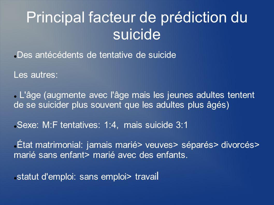 Principal facteur de prédiction du suicide Des antécédents de tentative de suicide Les autres: L'âge (augmente avec l'âge mais les jeunes adultes tent