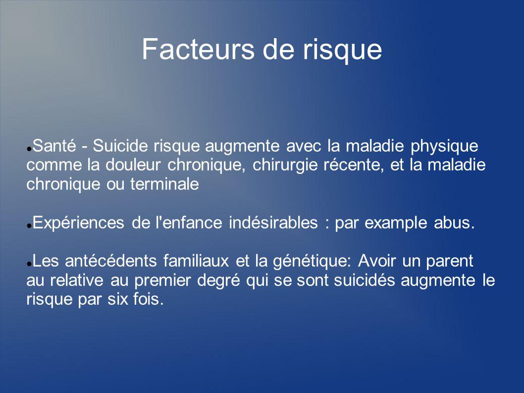 Facteurs de risque Santé - Suicide risque augmente avec la maladie physique comme la douleur chronique, chirurgie récente, et la maladie chronique ou