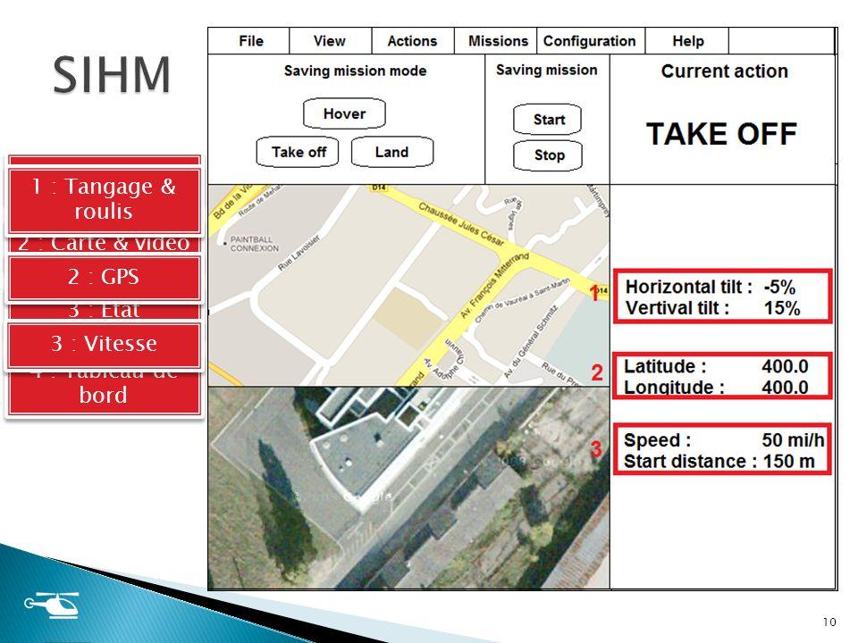 10 1 : Commandes 2 : Carte & vidéo 3 : Etat 4 : Tableau de bord 1 : Tangage & roulis 2 : GPS 3 : Vitesse