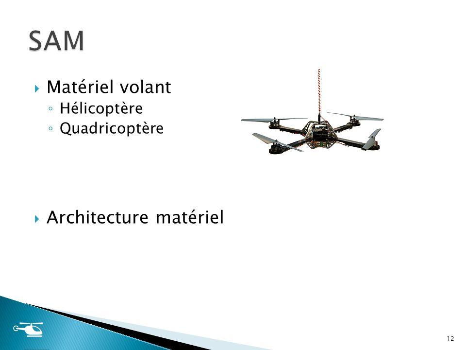 Matériel volant Hélicoptère Quadricoptère Architecture matériel 12