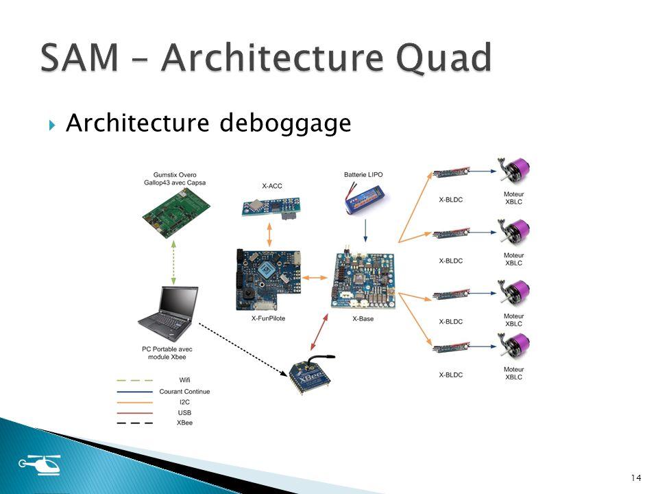 Architecture deboggage 14