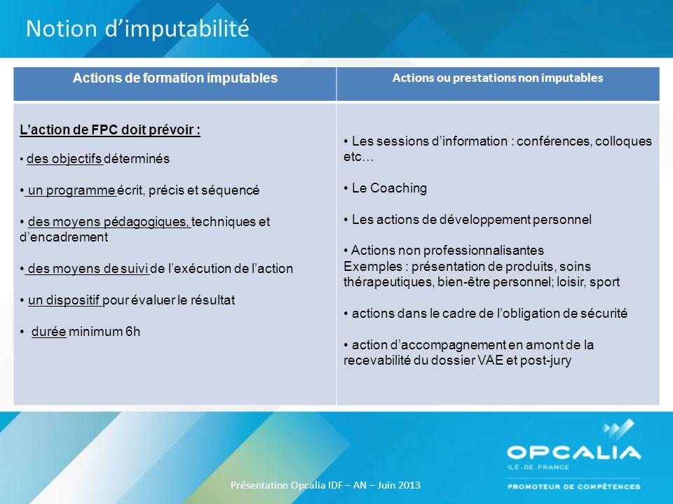 Notion dimputabilité Actions de formation imputables Actions ou prestations non imputables Laction de FPC doit prévoir : des objectifs déterminés un p