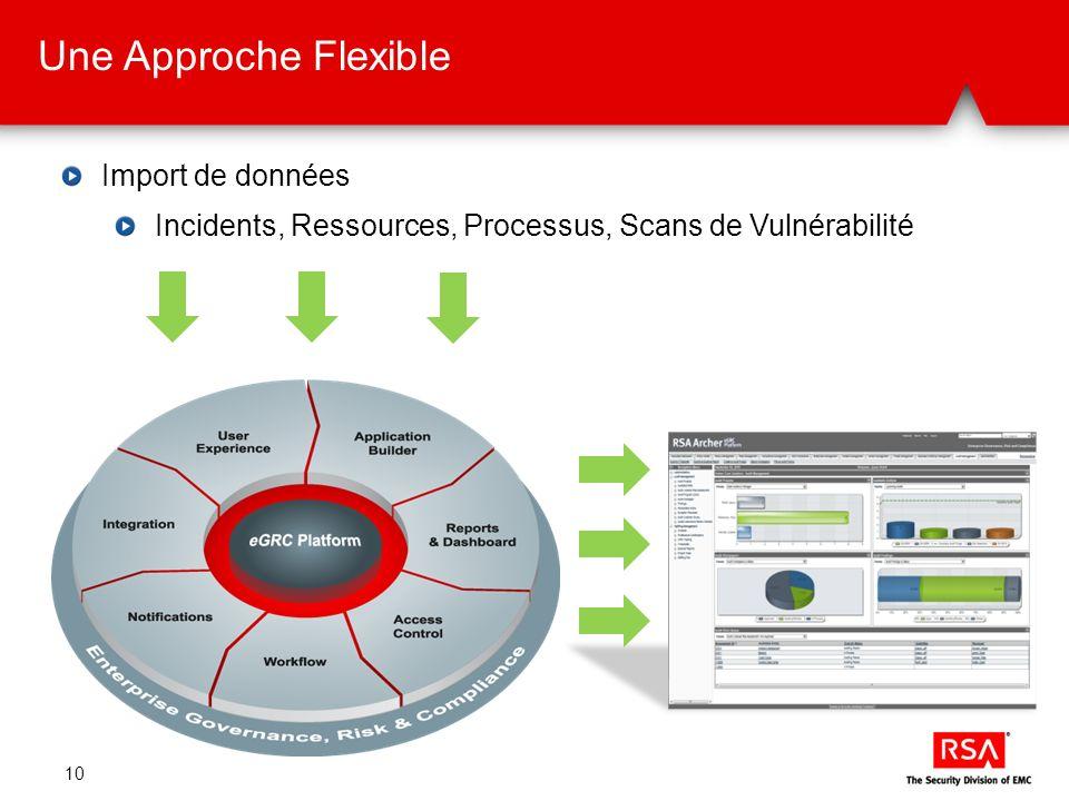 10 Une Approche Flexible Import de données Incidents, Ressources, Processus, Scans de Vulnérabilité