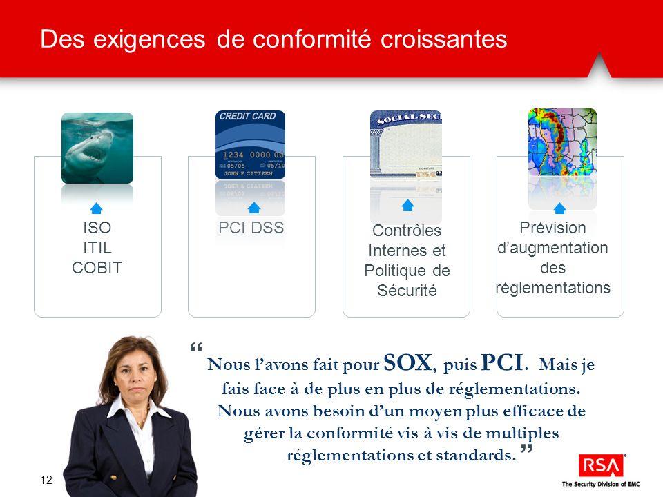 Des exigences de conformité croissantes 12 PCI DSS ISO ITIL COBIT Nous lavons fait pour SOX, puis PCI. Mais je fais face à de plus en plus de réglemen