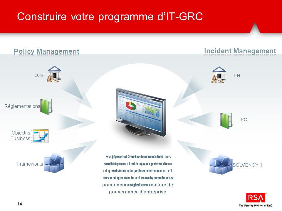 Construire votre programme dIT-GRC 14 Réglementations Objectifs Business Frameworks Lois Gérer Centralement les politiques, les rapprocher des objecti
