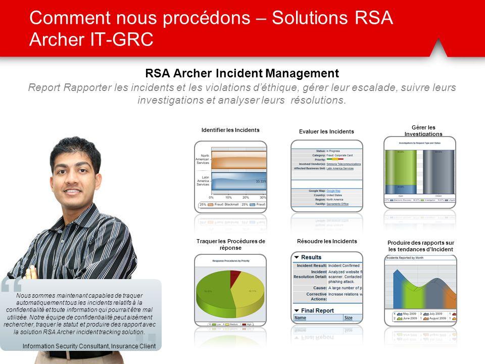 Comment nous procédons – Solutions RSA Archer IT-GRC 16 Résoudre les Incidents Produire des rapports sur les tendances dIncident Identifier les Incide