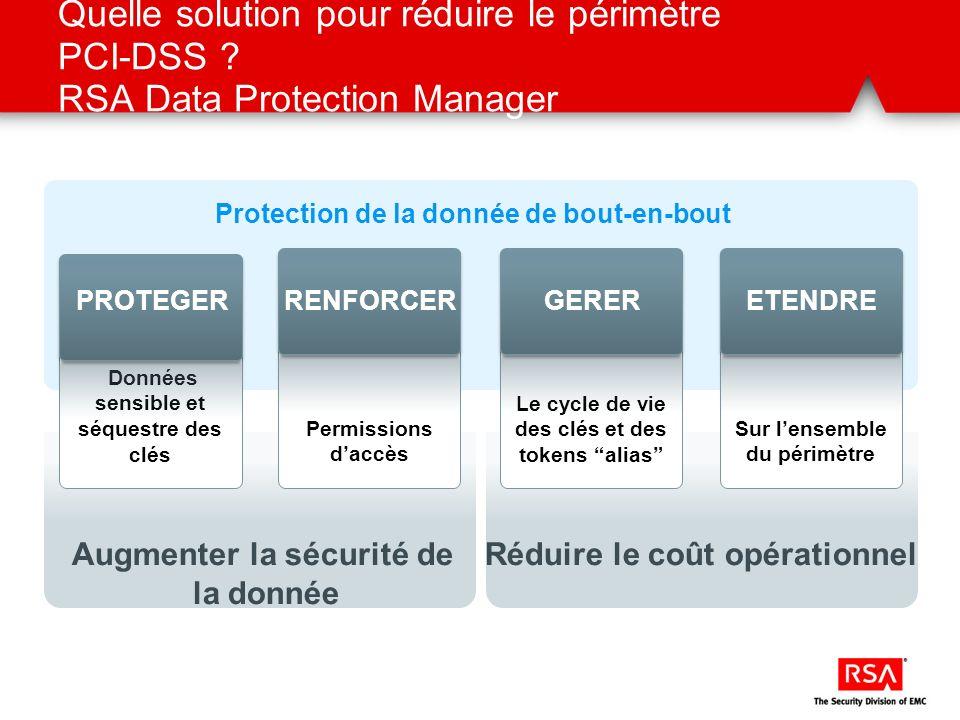Quelle solution pour réduire le périmètre PCI-DSS ? RSA Data Protection Manager Protection de la donnée de bout-en-bout Augmenter la sécurité de la do