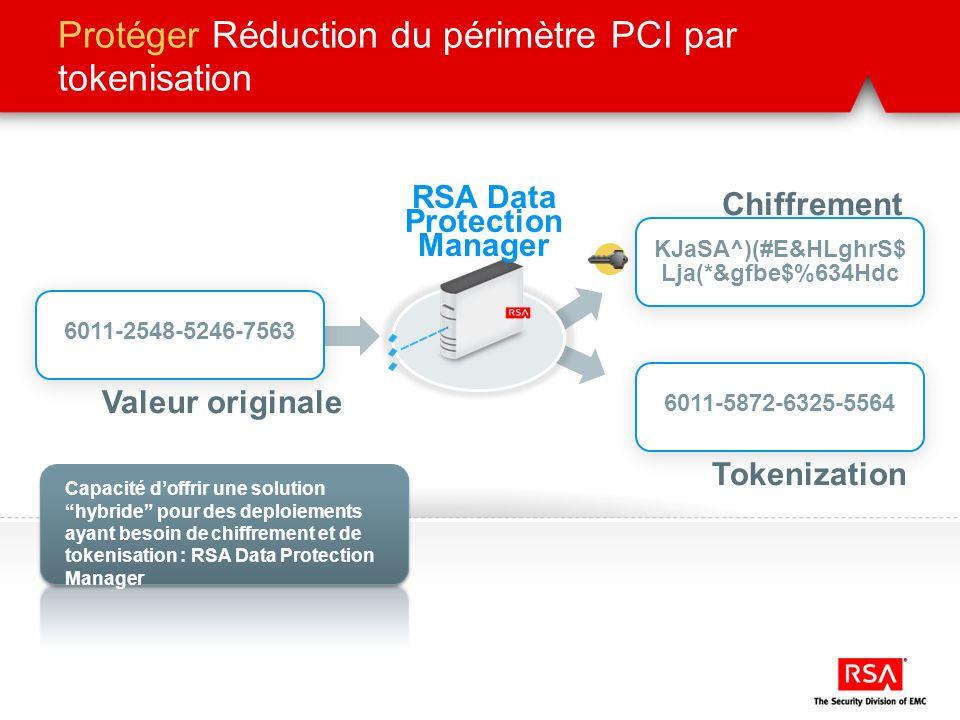 Protéger Réduction du périmètre PCI par tokenisation 6011-2548-5246-7563 Valeur originale 6011-5872-6325-5564 Tokenization KJaSA^)(#E&HLghrS$ Lja(*&gf