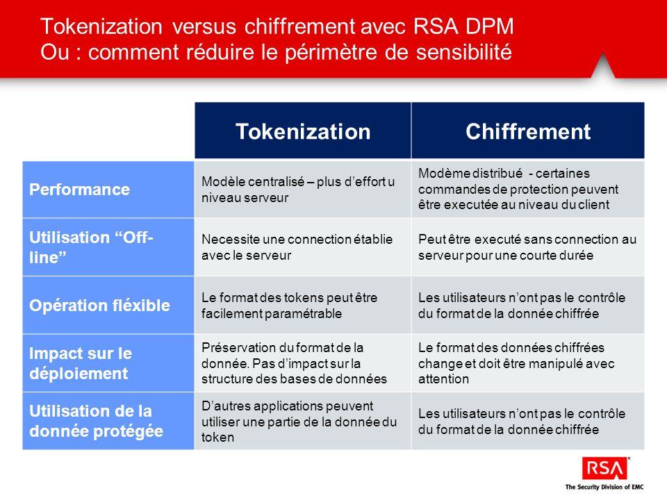 Tokenization versus chiffrement avec RSA DPM Ou : comment réduire le périmètre de sensibilité TokenizationChiffrement Performance Modèle centralisé –