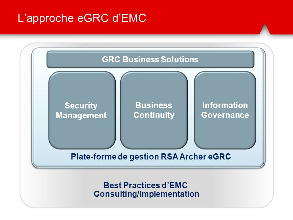 Best Practices dEMC Consulting/Implementation Lapproche eGRC dEMC Business Continuity Information Governance GRC Business Solutions Security Management Plate-forme de gestion RSA Archer eGRC