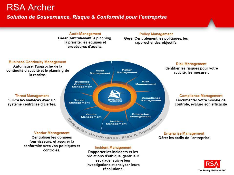 Compliance Management Documenter votre modèle de contrôle, évaluer son efficacité Policy Management Gérer Centralement les politiques, les rapprocher