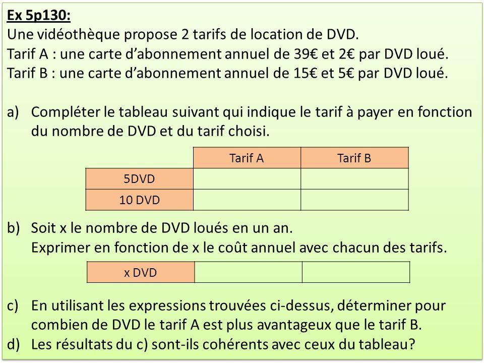 Ex 5p130: Une vidéothèque propose 2 tarifs de location de DVD. Tarif A : une carte dabonnement annuel de 39 et 2 par DVD loué. Tarif B : une carte dab