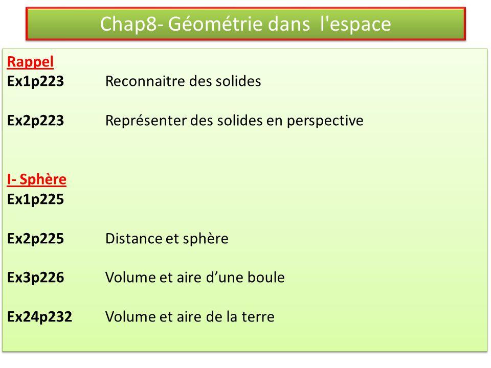 Rappel Ex1p223Reconnaitre des solides Ex2p223Représenter des solides en perspective I- Sphère Ex1p225 Ex2p225Distance et sphère Ex3p226Volume et aire