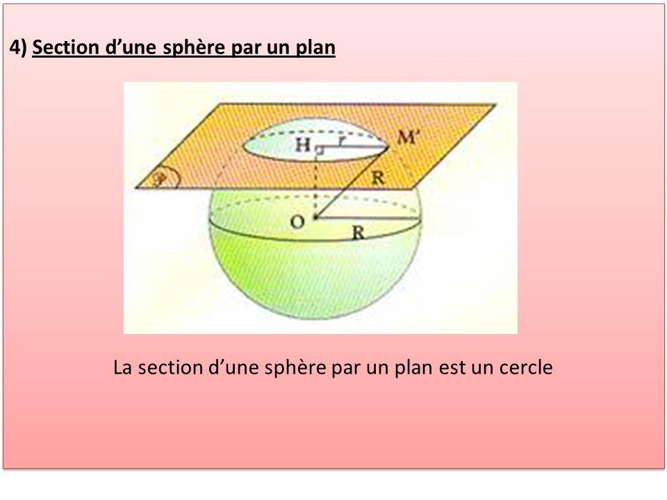 4) Section dune sphère par un plan La section dune sphère par un plan est un cercle 4) Section dune sphère par un plan La section dune sphère par un p