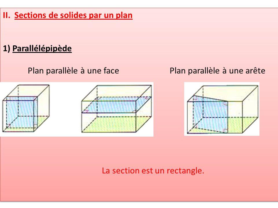 II. Sections de solides par un plan 1) Parallélépipède Plan parallèle à une face Plan parallèle à une arête La section est un rectangle. II. Sections