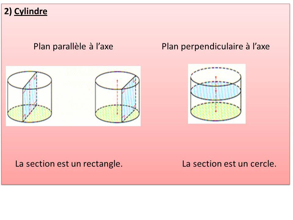 2) Cylindre Plan parallèle à laxe Plan perpendiculaire à laxe La section est un rectangle. La section est un cercle. 2) Cylindre Plan parallèle à laxe