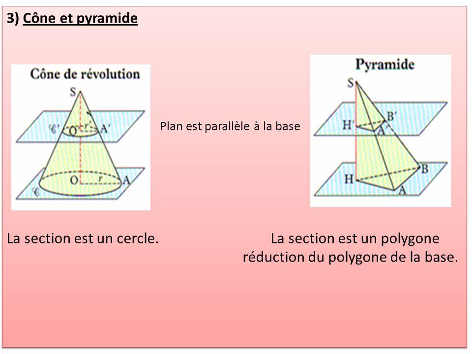 3) Cône et pyramide Plan est parallèle à la base La section est un cercle. La section est un polygone réduction du polygone de la base. 3) Cône et pyr