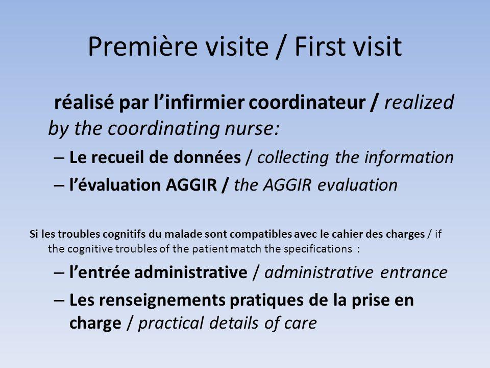 Première visite / First visit réalisé par linfirmier coordinateur / realized by the coordinating nurse: – Le recueil de données / collecting the infor