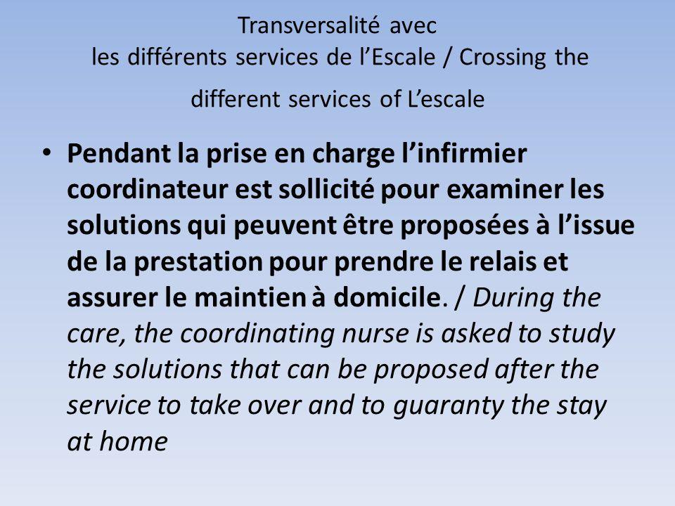 Transversalité avec les différents services de lEscale / Crossing the different services of Lescale Pendant la prise en charge linfirmier coordinateur
