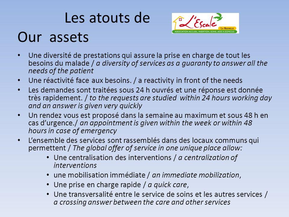 Les atouts de Our assets Une diversité de prestations qui assure la prise en charge de tout les besoins du malade / a diversity of services as a guara