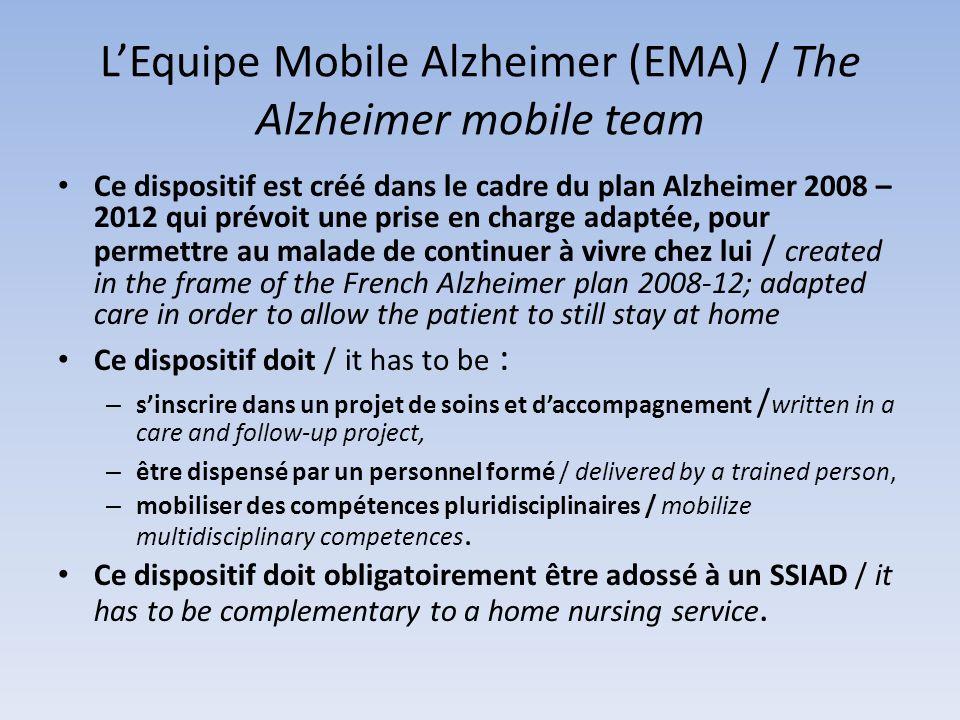 LEquipe Mobile Alzheimer (EMA) / The Alzheimer mobile team Ce dispositif est créé dans le cadre du plan Alzheimer 2008 – 2012 qui prévoit une prise en