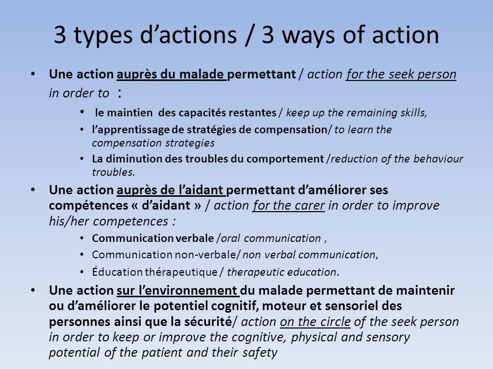3 types dactions / 3 ways of action Une action auprès du malade permettant / action for the seek person in order to : le maintien des capacités restan
