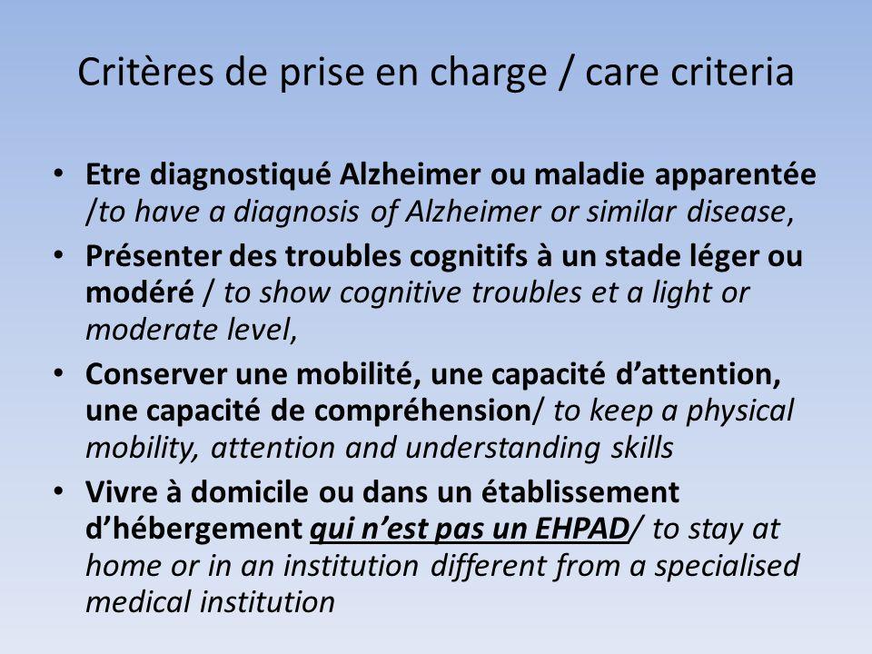 Critères de prise en charge / care criteria Etre diagnostiqué Alzheimer ou maladie apparentée /to have a diagnosis of Alzheimer or similar disease, Pr