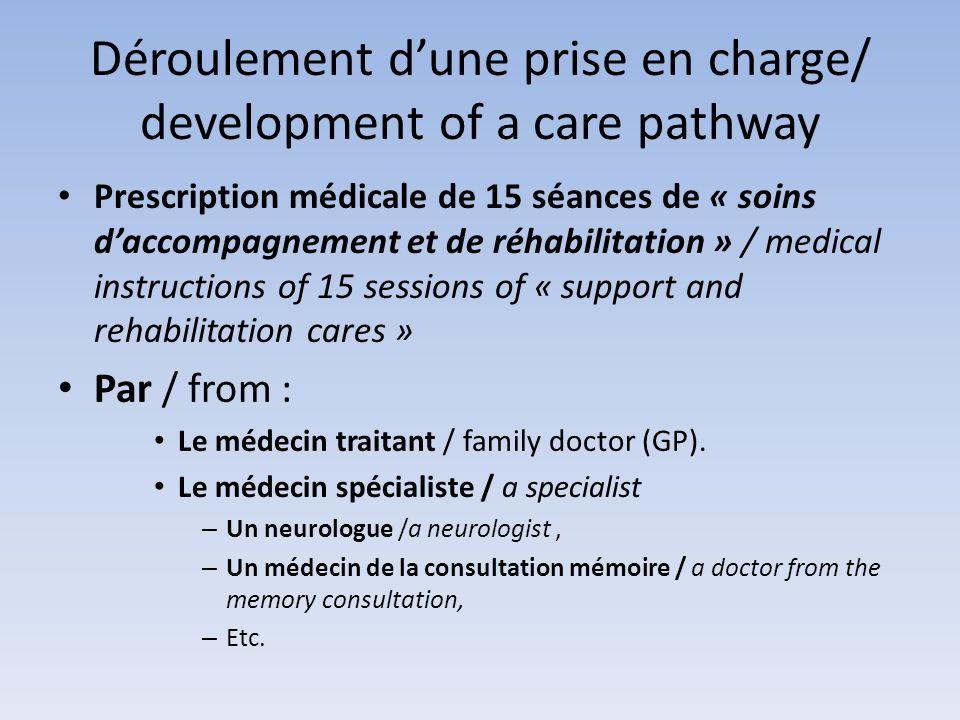 Déroulement dune prise en charge/ development of a care pathway Prescription médicale de 15 séances de « soins daccompagnement et de réhabilitation »