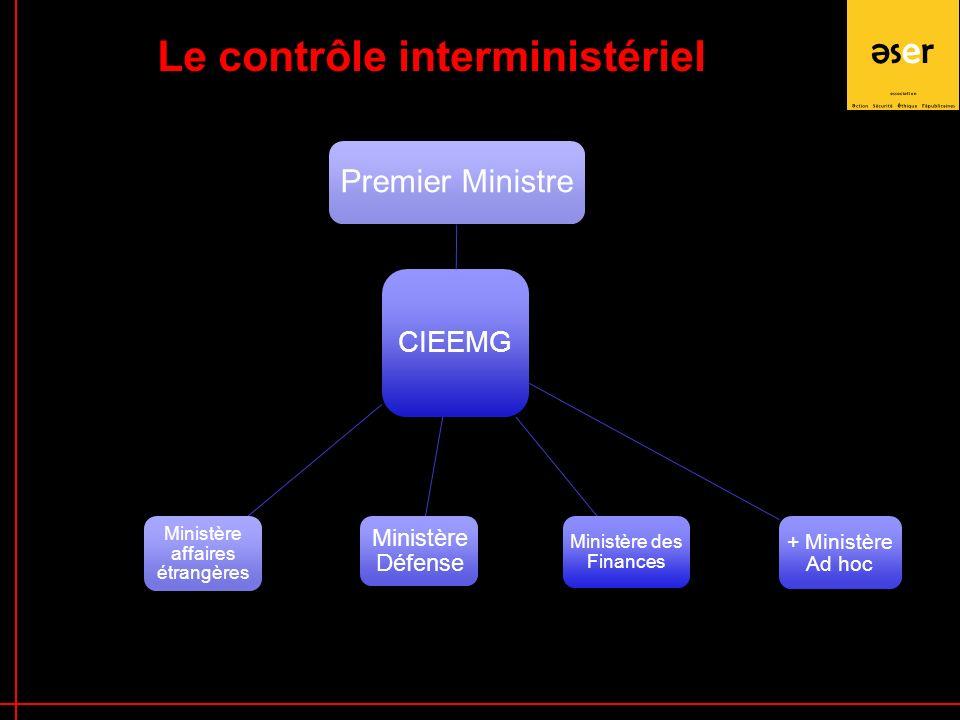 CIEEMG Ministère des Finances + Ministère Ad hoc Ministère Défense Ministère affaires étrangères Premier Ministre Le contrôle interministériel