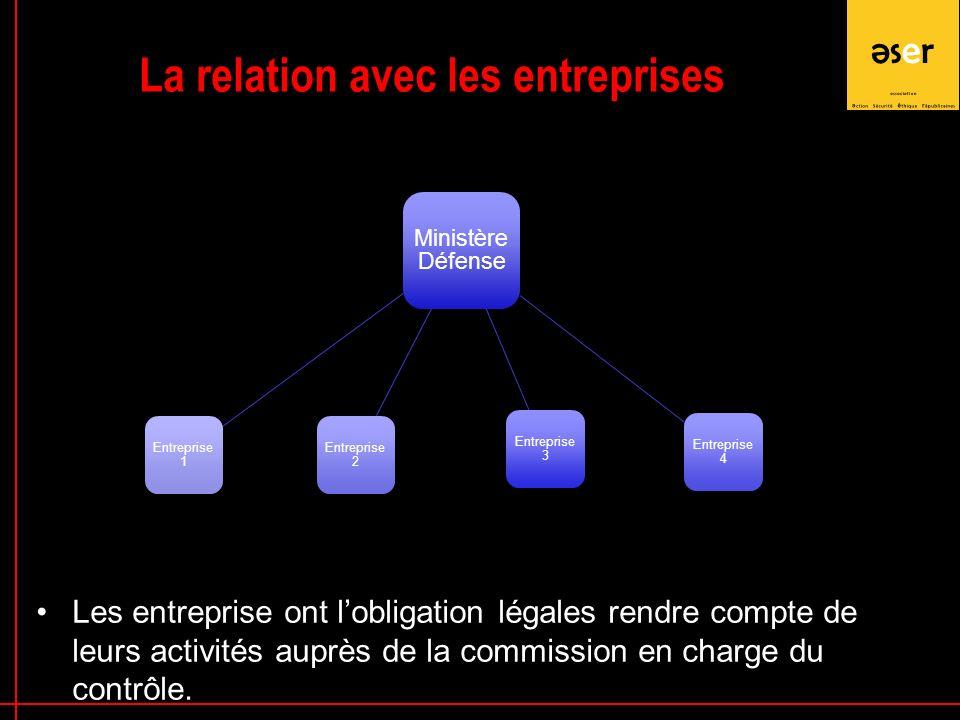 Ministère Défense Entreprise 3 Entreprise 4 Entreprise 2 Entreprise 1 La relation avec les entreprises Les entreprise ont lobligation légales rendre compte de leurs activités auprès de la commission en charge du contrôle.