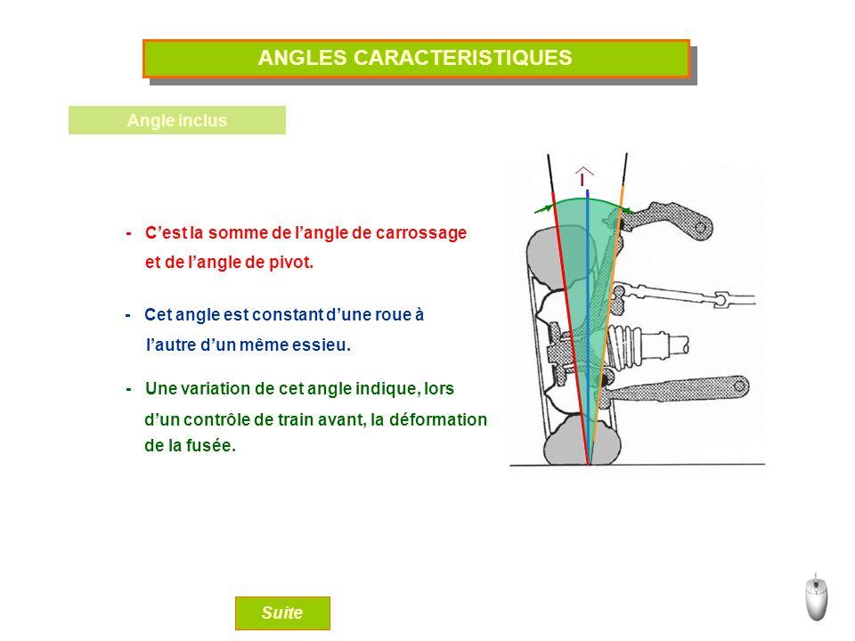 ANGLES CARACTERISTIQUES Angle inclus I - Cest la somme de langle de carrossage et de langle de pivot. - Cet angle est constant dune roue à - Une varia