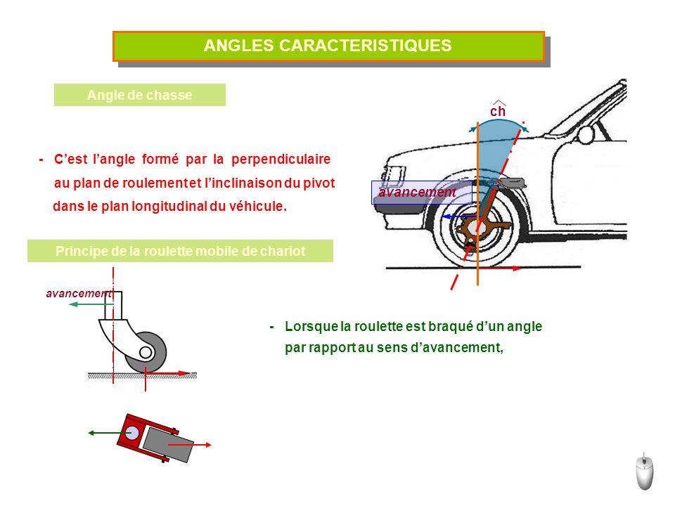 ANGLES CARACTERISTIQUES Angle de chasse ch avancement - Cest langle formé par la perpendiculaire au plan de roulement et linclinaison du pivot dans le