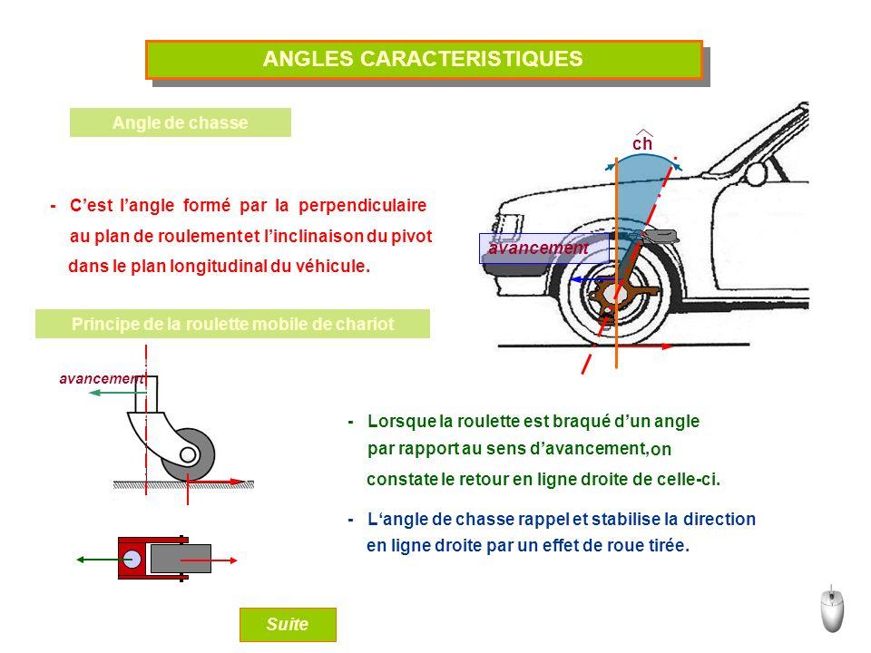 ANGLES CARACTERISTIQUES Angle de chasse ch avancement - Cest langle formé par la perpendiculaire au plan de roulement et linclinaison du pivot dans le plan longitudinal du véhicule.