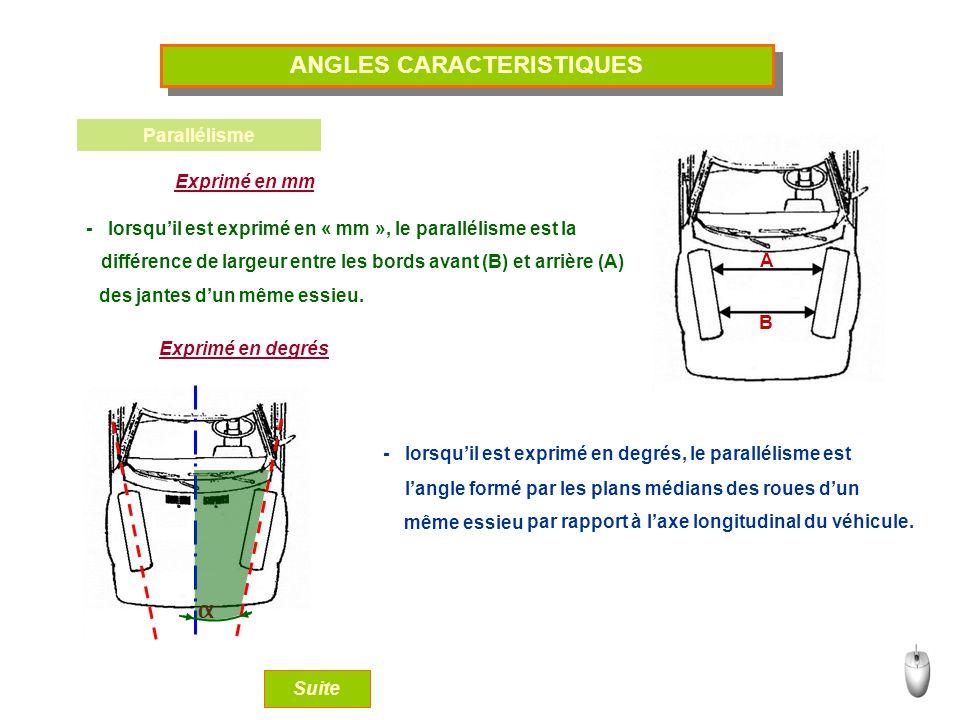 ANGLES CARACTERISTIQUES Parallélisme Exprimé en mm - lorsquil est exprimé en « mm », le parallélisme est la différence de largeur entre les bords avant (B) et arrière (A) des jantes dun même essieu.