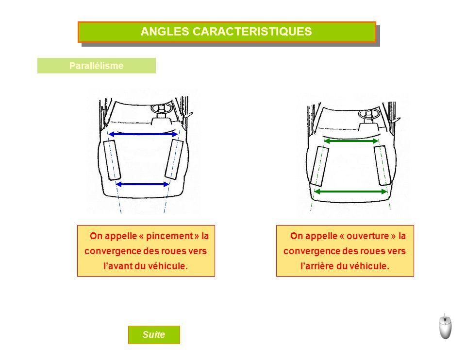 ANGLES CARACTERISTIQUES Parallélisme On appelle « pincement » la convergence des roues vers lavant du véhicule. On appelle « ouverture » la convergenc