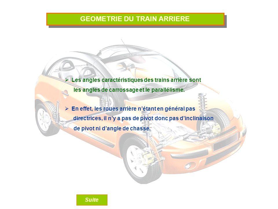 GEOMETRIE DU TRAIN ARRIERE Les angles caractéristiques des trains arrière sont En effet, les roues arrière nétant en général pas Suite les angles de carrossage et le parallélisme.