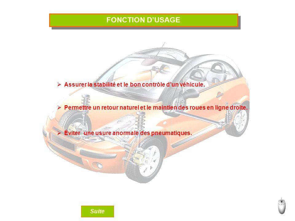 FONCTION DUSAGE Assurer la stabilité et le bon contrôle dun véhicule. Permettre un retour naturel et le maintien des roues en ligne droite. Éviter une
