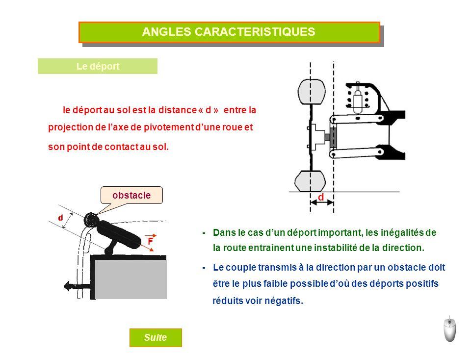 ANGLES CARACTERISTIQUES Le déport le déport au sol est la distance « d » d entre la projection de laxe de pivotement dune roue et son point de contact