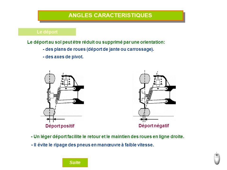ANGLES CARACTERISTIQUES Le déport Le déport au sol peut être réduit ou supprimé par une orientation: - des plans de roues (déport de jante ou carrossage).